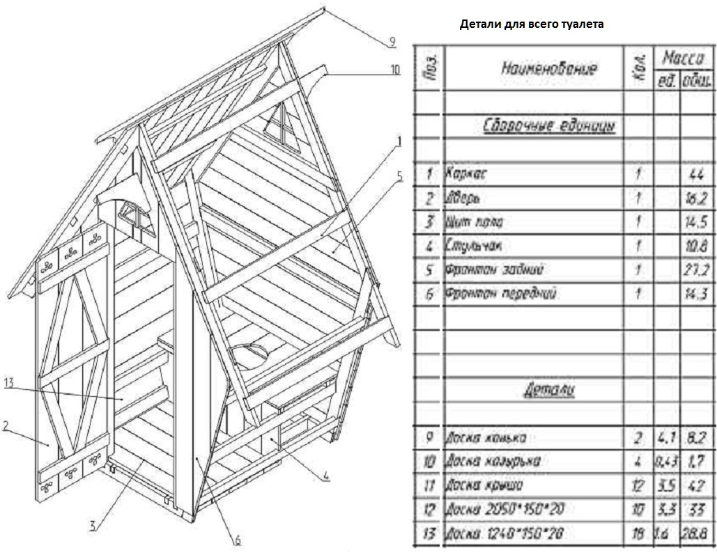 Туалет избушка на даче своими руками чертежи размеры 814