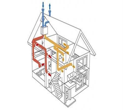 Ventilation Déchappement Dans Un Privé Aije Besoin De Ventiler - Ventilation d une maison